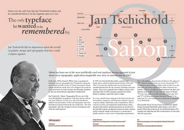 Sabon Typography Poster by Chica Yoshida