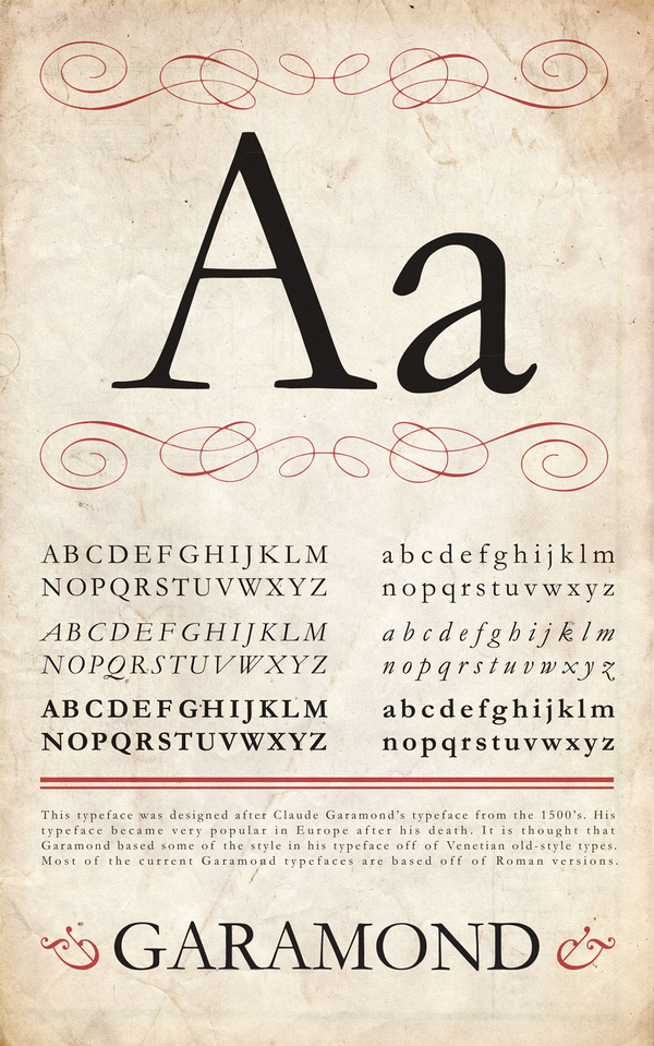 Garamond Type Poster by Hope Tweed