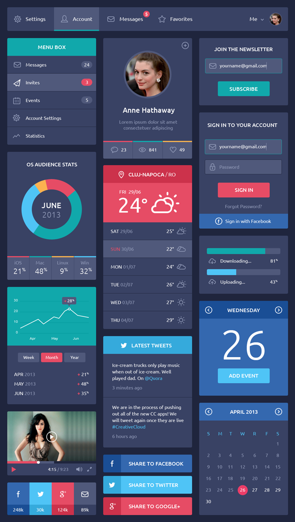 Flat Design UI Components, by GraphicBurger