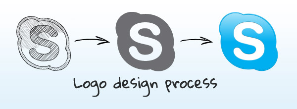 A Step-by-Step Guide on the Logo Design Process, by Schumi